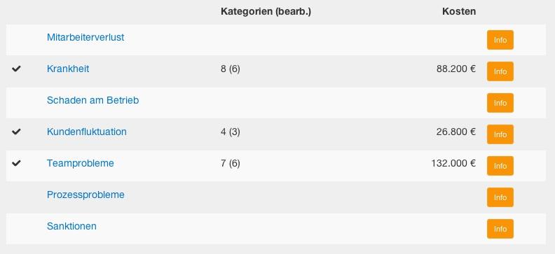 Categories_de